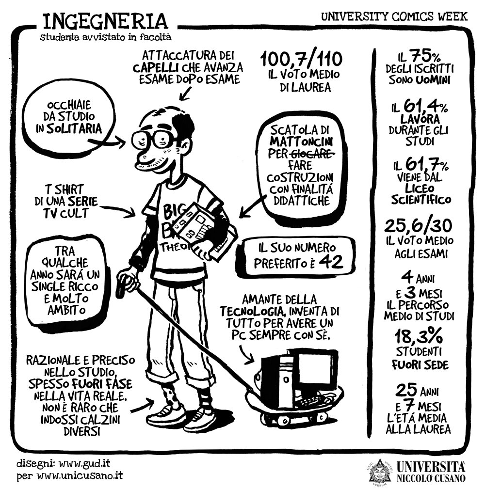 ingegneria-University-comics-week